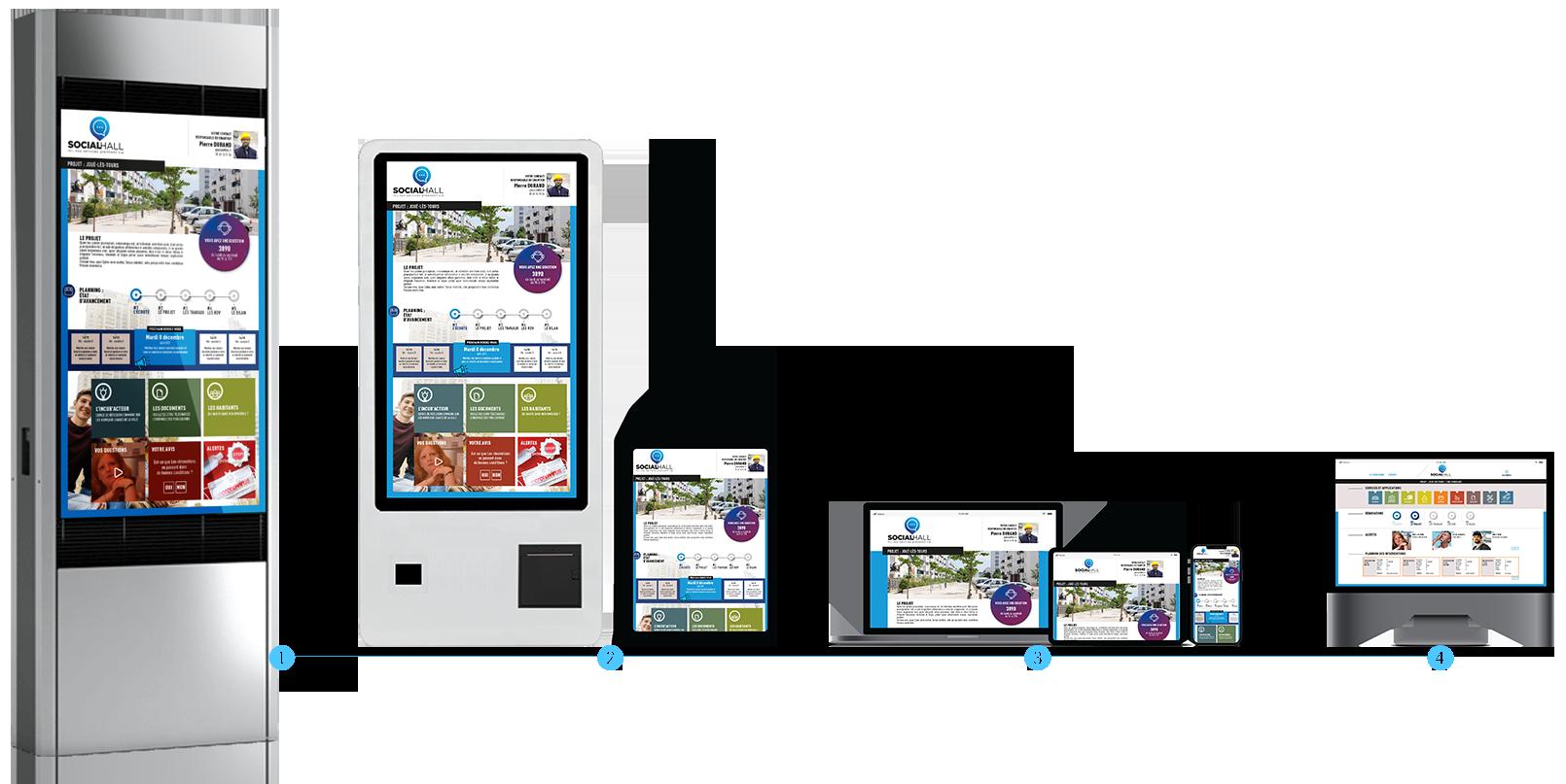 Le même dispositif est consultable depuis une borne interactive tactile dans votre hall d'immeuble, dans votre agence commerciale, sur une tablette, sur un smartphone, un ordinateur et latv. Avec un interface d'administration dédiée